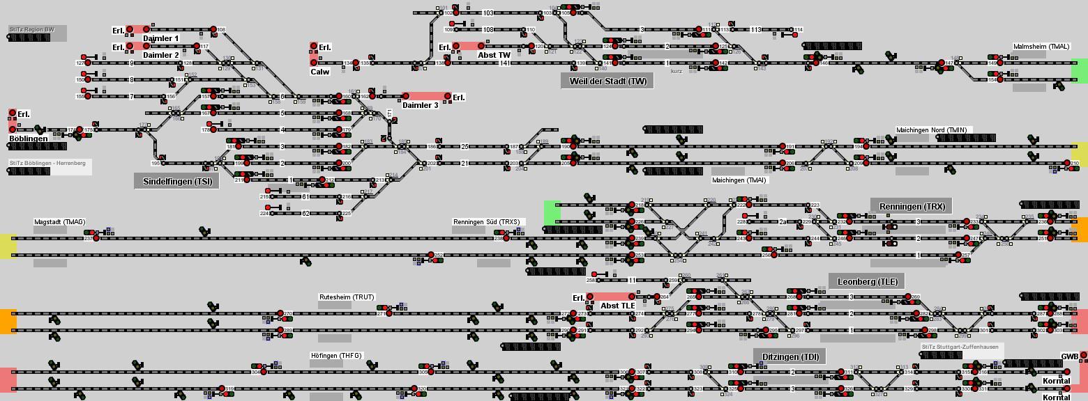 Screenshot des Stellwerks